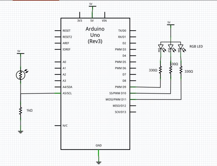 Common anode RGB LEDiga skeem.