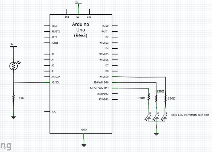 Common cathide RGB LEDiga skeem.